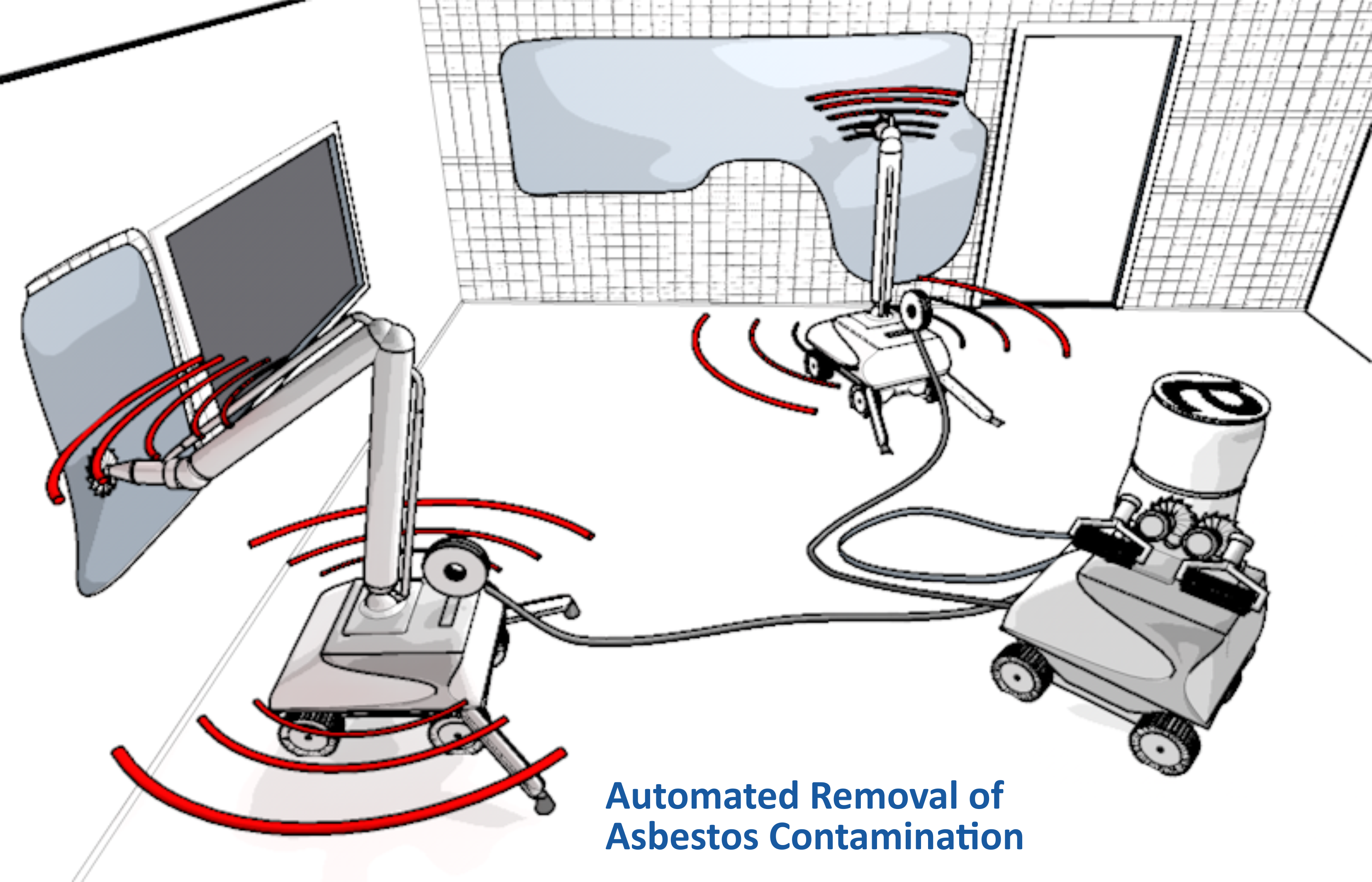 Automated Removal